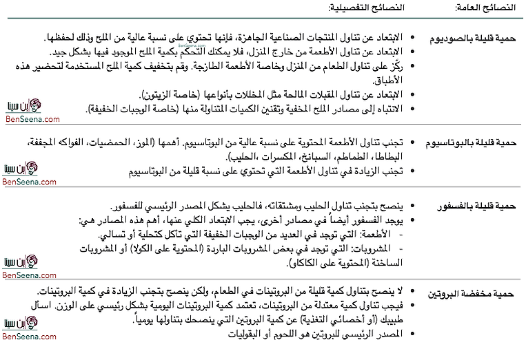 حمية مرضى الكلى Screen-Shot-2019-05-30-at-7_53_14-AM