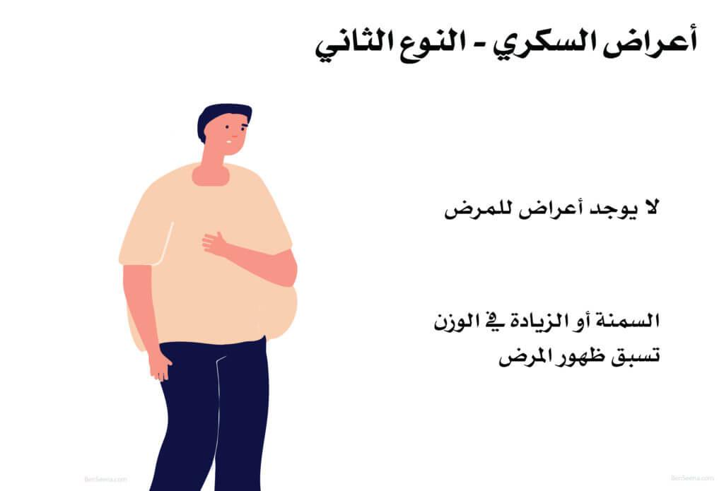 أعراض السكري symptoms-of-diabetes-2-1-1024x695