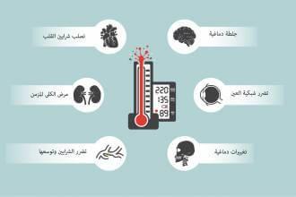 مقالات طبية hypertension-complications-330x220