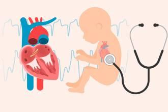 مقالات طبية congential-heart-disease-scaled-330x220